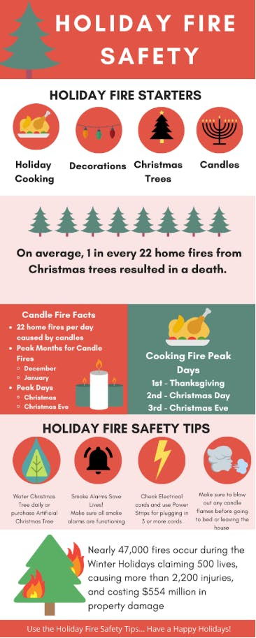 Holiday Fire Safety