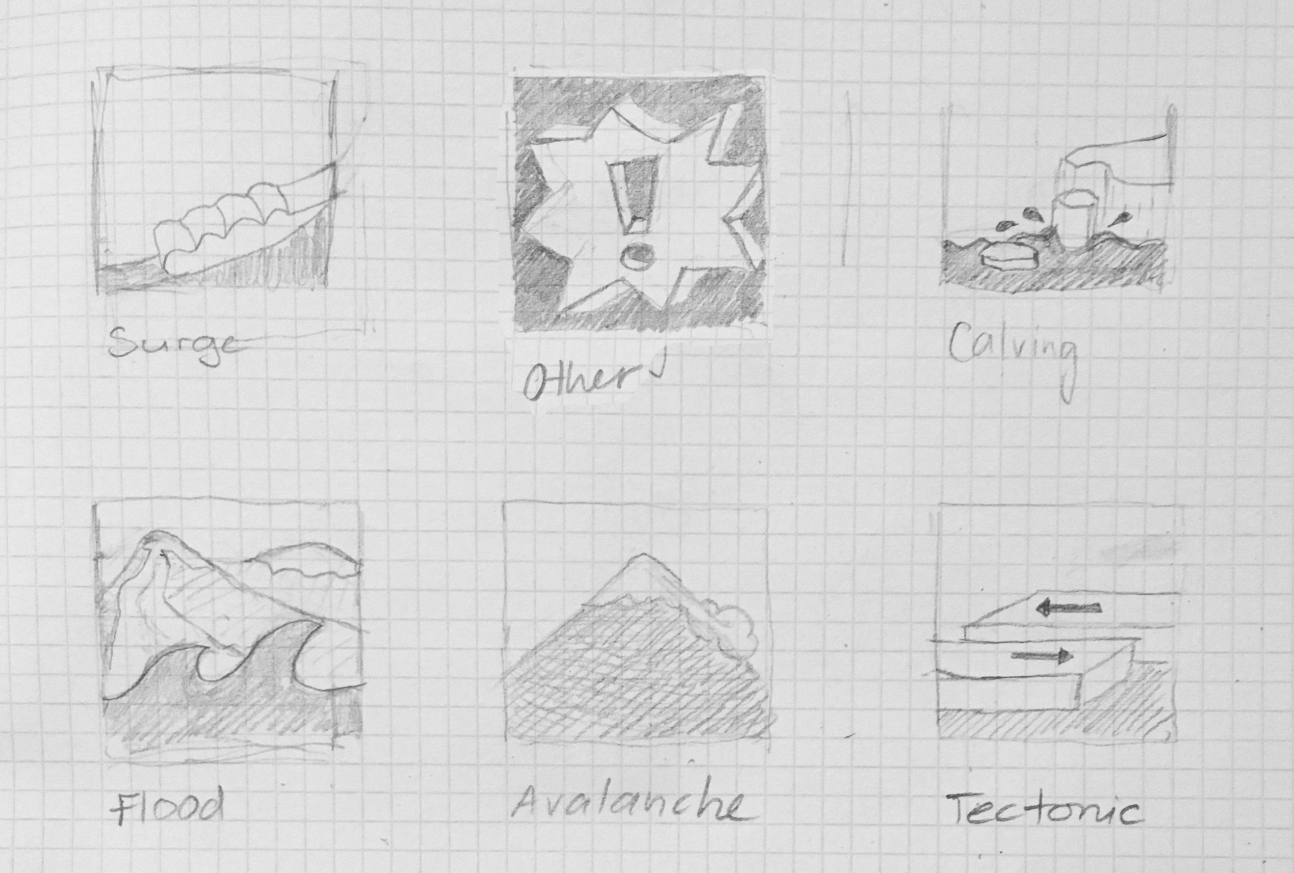 Entstehung eines Icons: Skizzen