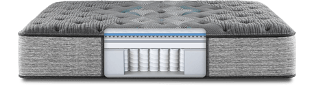 Visual add of the different layers in a Beautyrest mattress