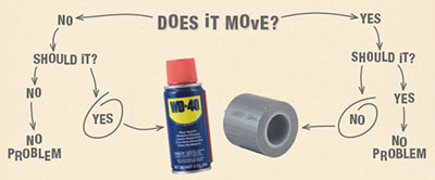 Duct Tape & WD-40
