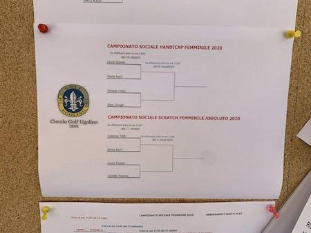 I tabelloni dei Campionati Sociali