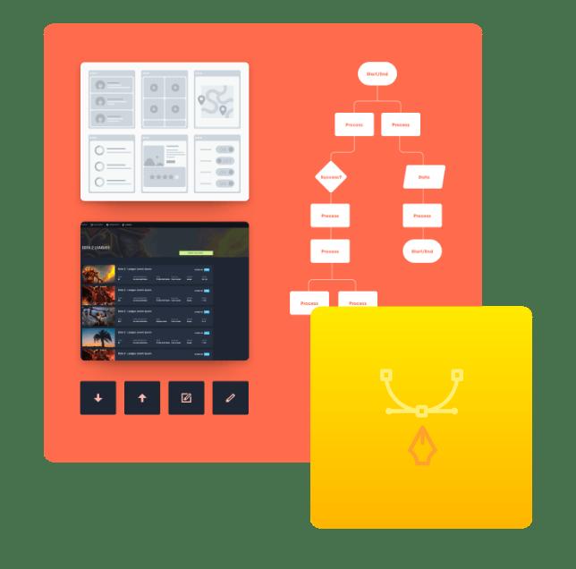 UX design med flödesschema