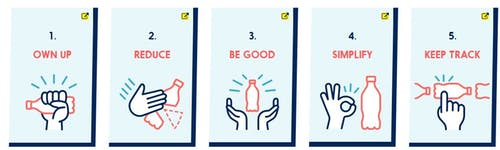 De vijf principes uit het Plastic Avengers Manifest (ambassadeur Frans Timmermans)