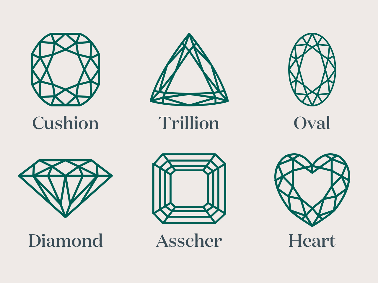 6 various diamond shapes including cushion, trillion, oval, diamond, asscher and heart – illustration
