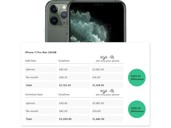 Example 2: iPhone 11 Pro