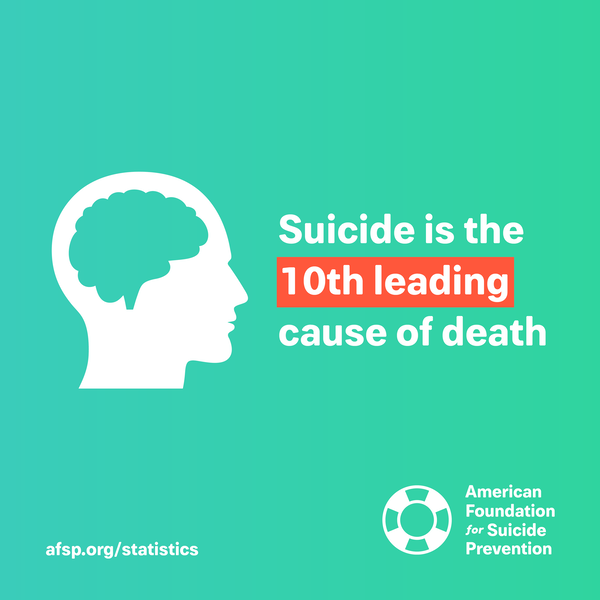 Suicide is the 10th leading cause of death