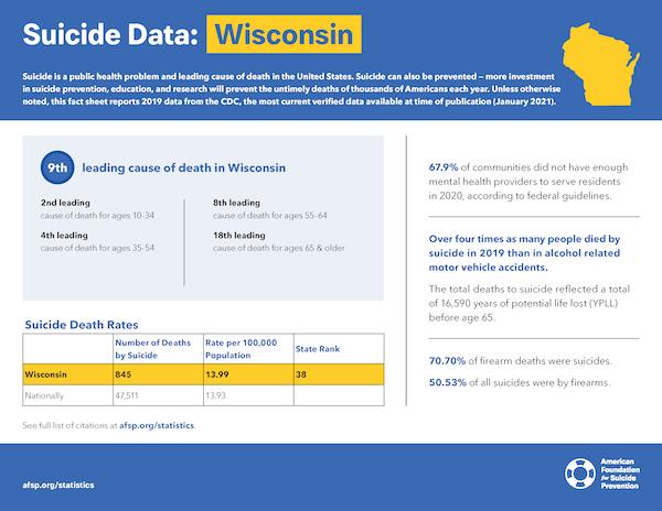 Wisconsin State Fact Sheet