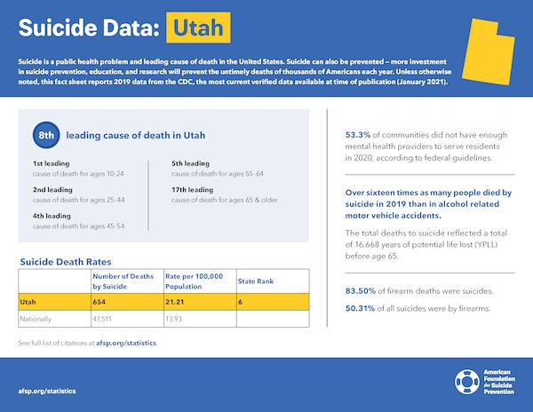 Utah State Fact Sheet
