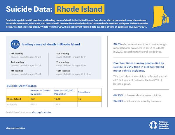 Rhode Island State Fact Sheet