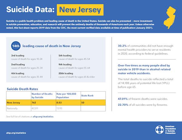 New Jersey State Fact Sheet