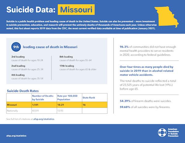 Missouri State Fact Sheet
