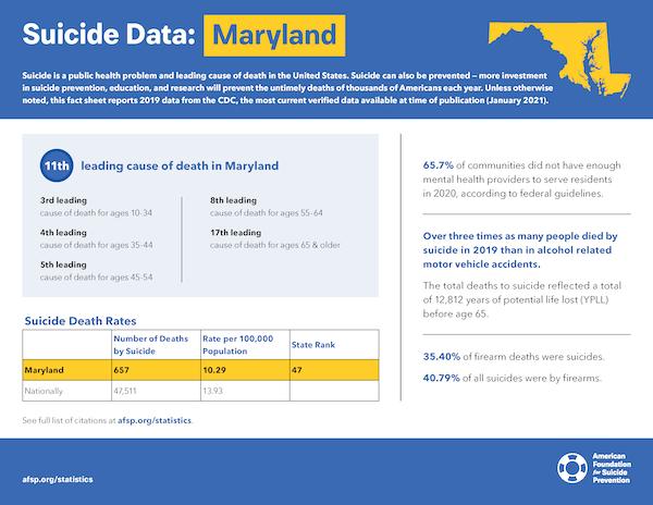 Maryland State Fact Sheet