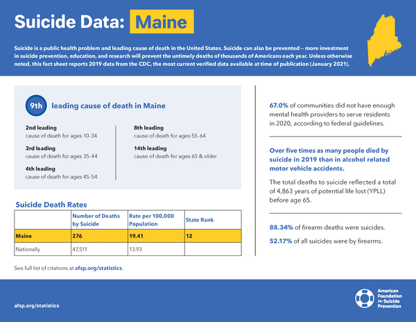 Maine State Fact Sheet