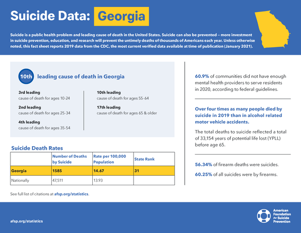 Georgia State Fact Sheet