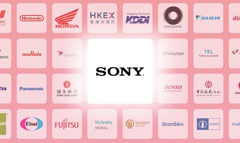 Aandeel Sony