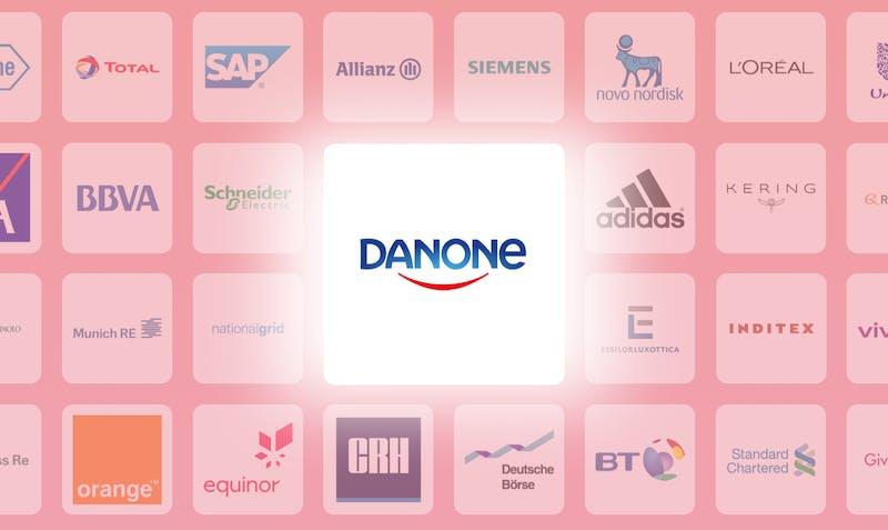 Logo der Danone-Aktie