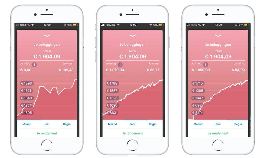 beleggingen in de peaks app