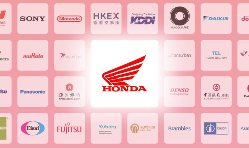 Das Logo der Honda-Aktie