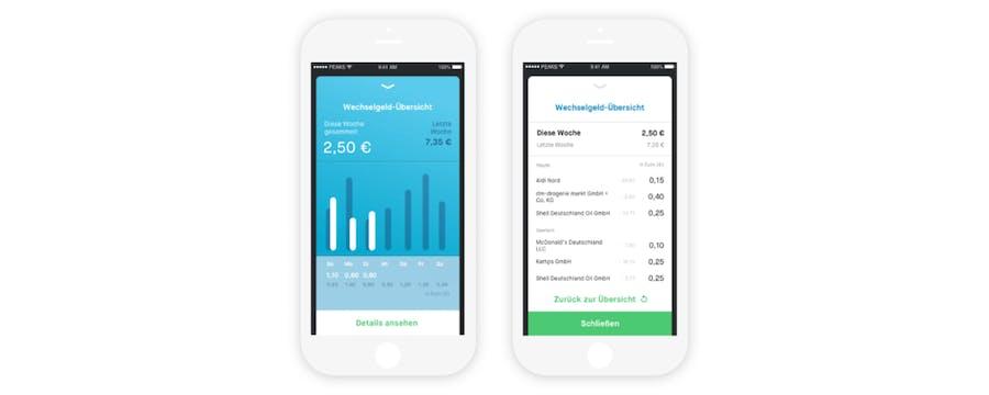 Peaks – Wechselgeld-Uebersicht