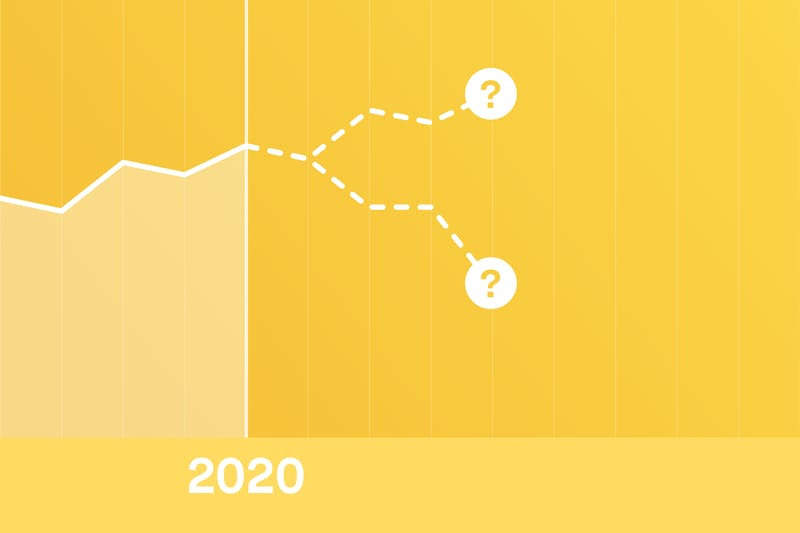 Kursschwankungen am Aktienmarkt 2020