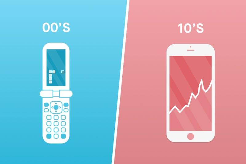 Börsengeschichte_2000_vs_2010