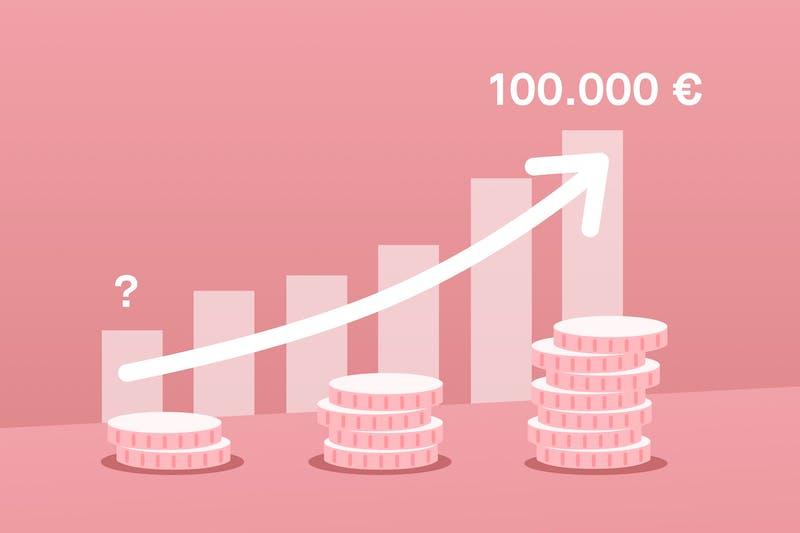 100.000 € erhalten durchs Investieren