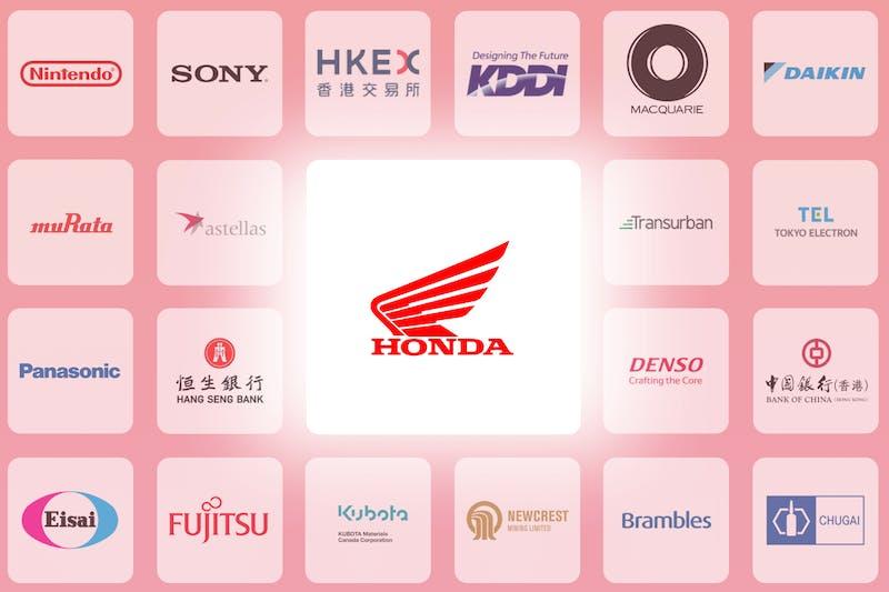 Logo der Honda-Aktie