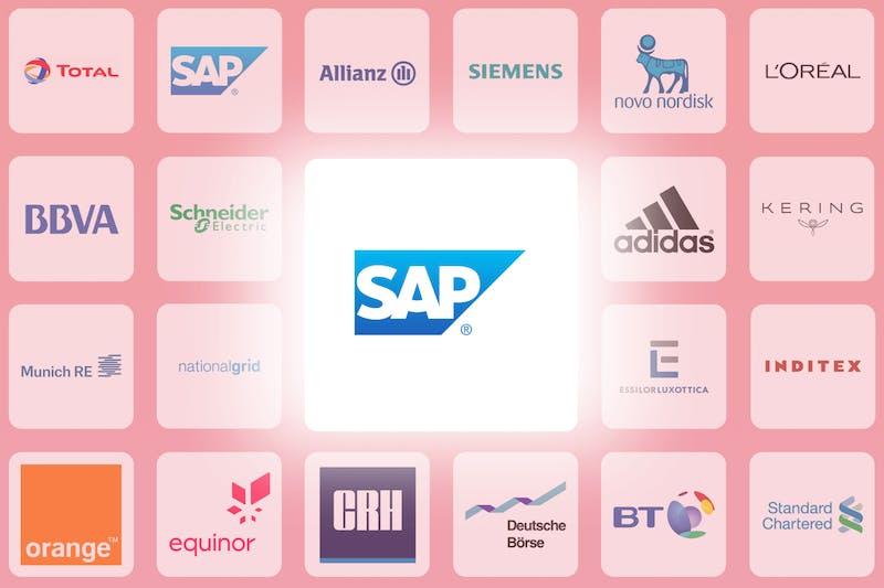 Logo der SAP-Aktie