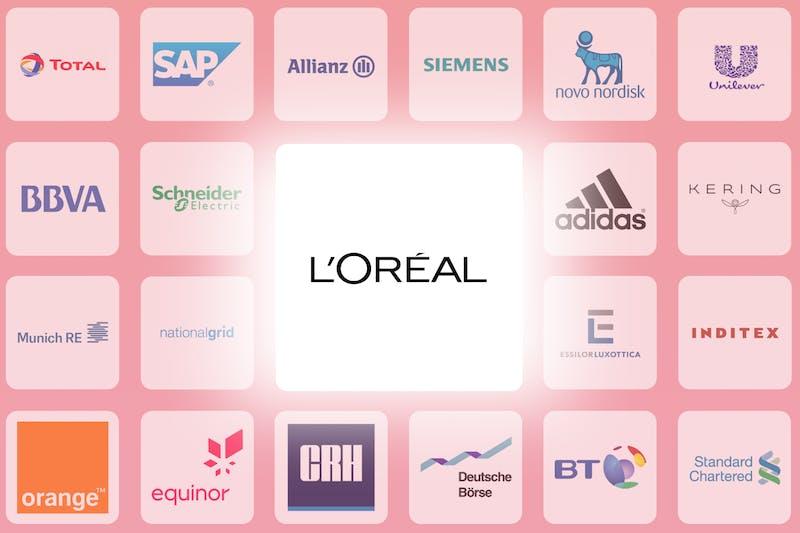 Aandeel uitgelicht: L'Oréal