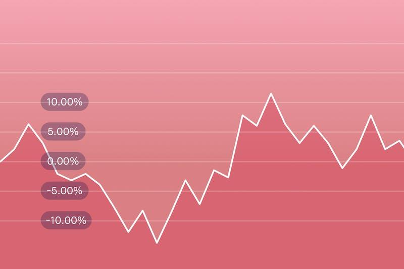 Je rendementspercentage: nu op jaarbasis in de app
