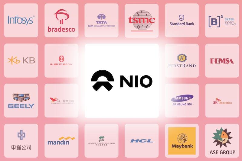 Logo der NIO-Aktie