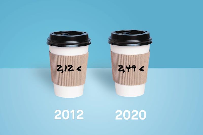 Kaffeebecher verdeutlichen, was eine Inflation ist