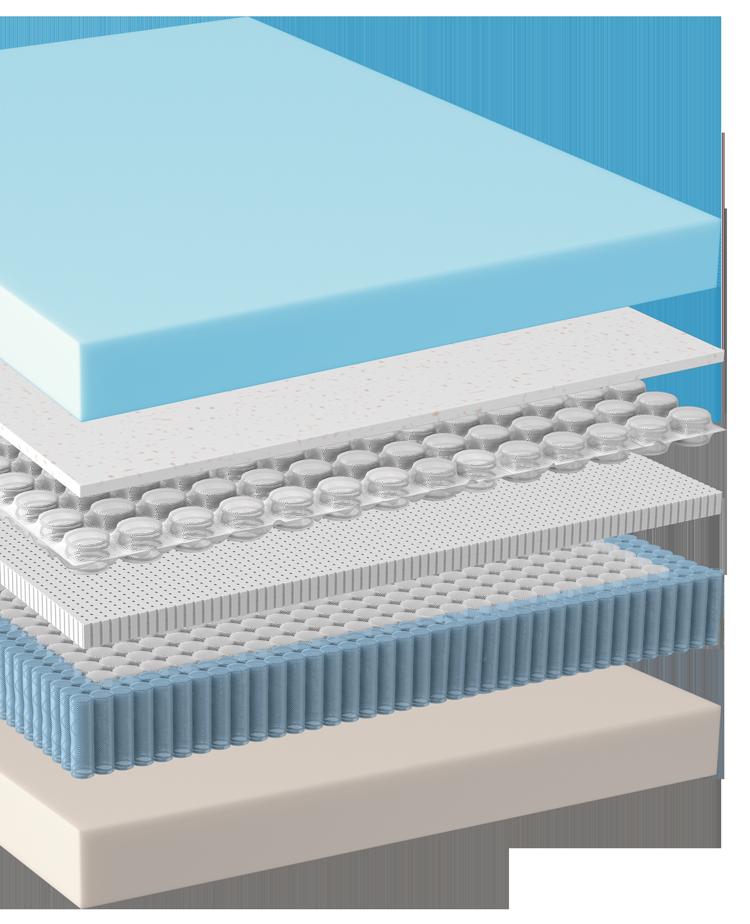 Therapedic Hybrid Mattress Layers