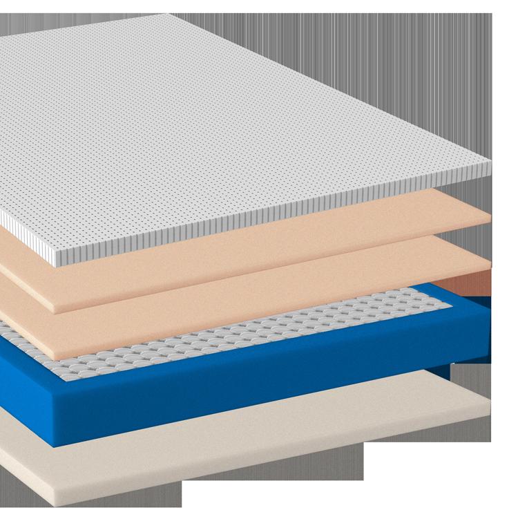 Therawrap Matress Layers