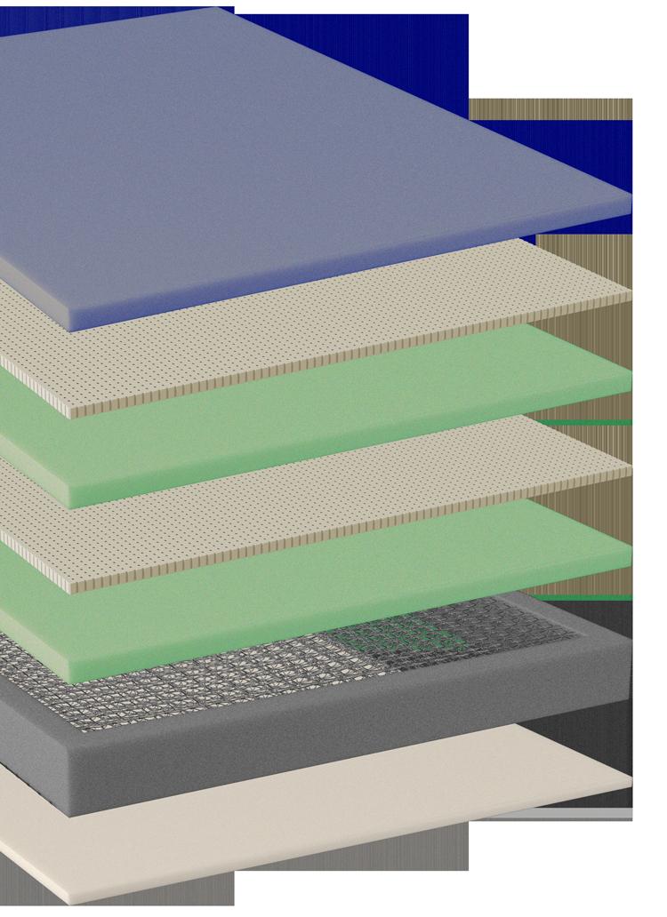 Medicoil HD - Heavy-Duty Mattress Layers