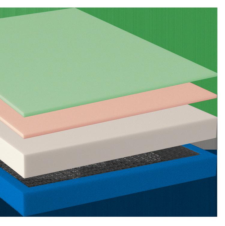 Innerg2 Matress layers