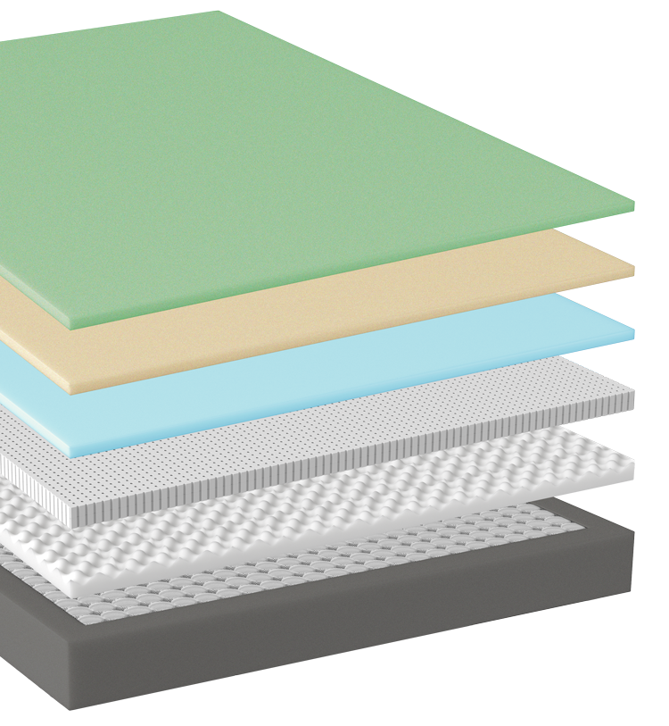 Therawrap 2 Matress Layers