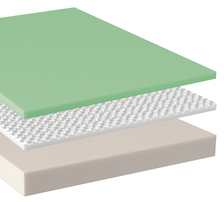 Specialty MemoryTouch Mattress Layers
