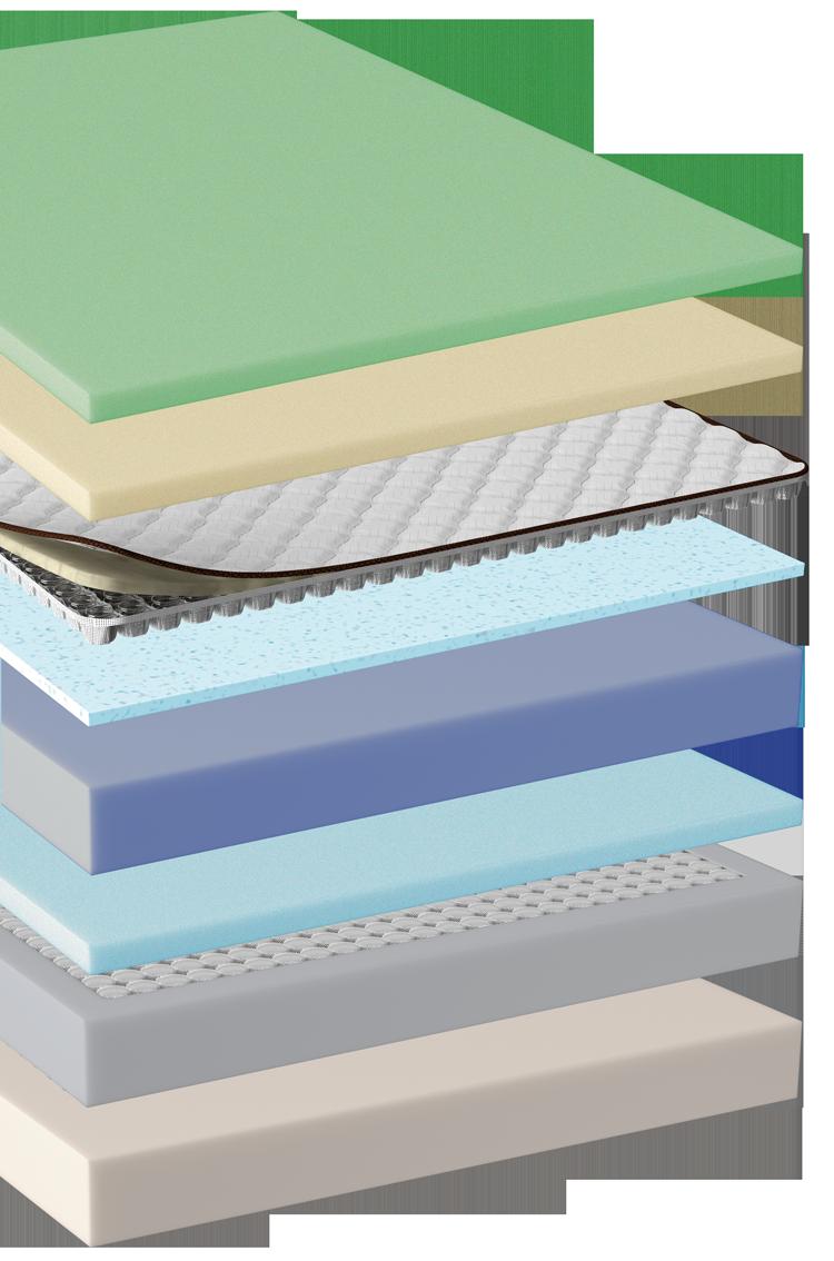 Tommy Bahama mattress layers