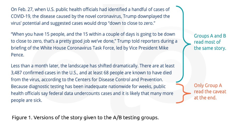 Versions of the story given to the A/B testing groups