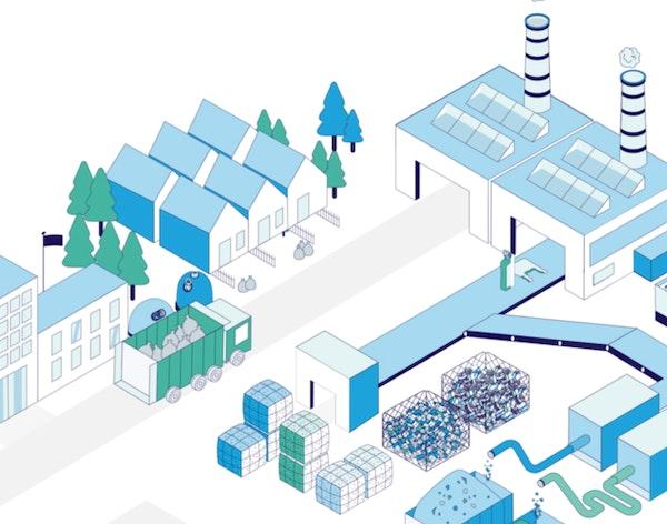 Illustratie van een recycling systeem