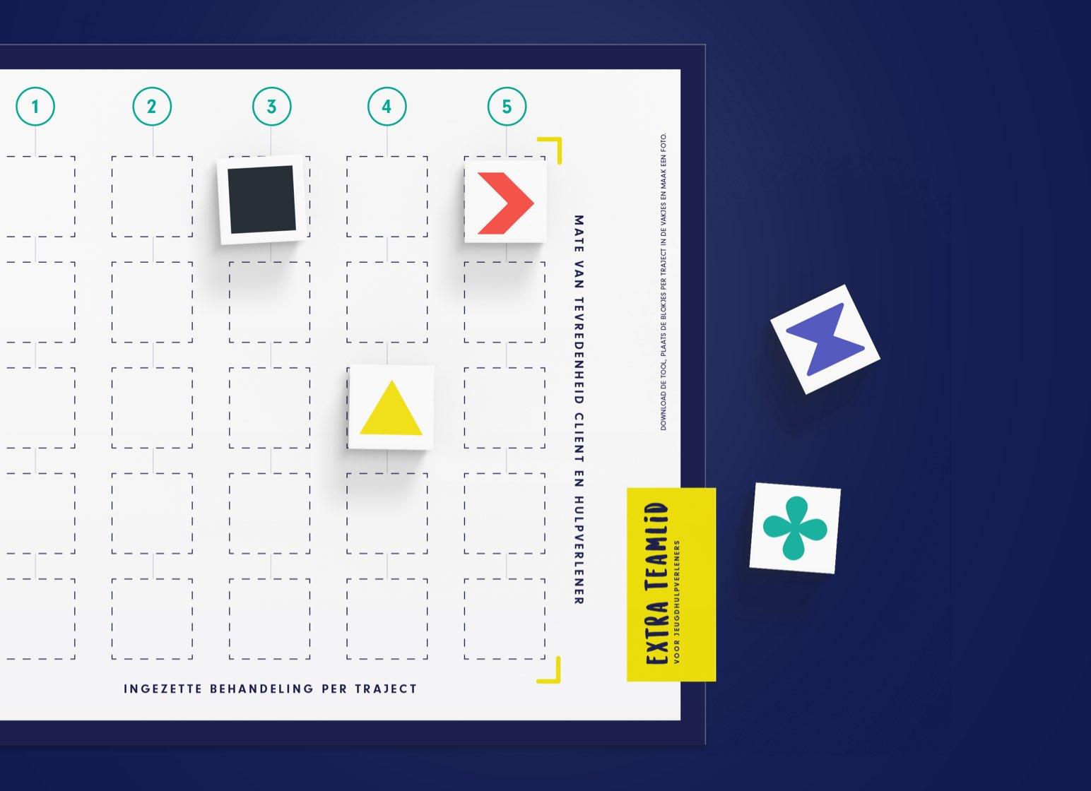 Afbeelding van het Extra Teamlid spelbord