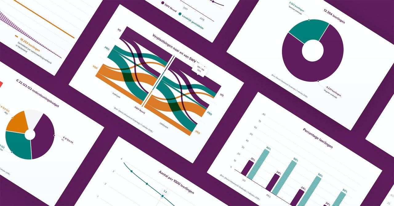 In de afbeelding zijn verschillende data visualisaties weergegeven ter illustratie van wat er op de website te vinden is.