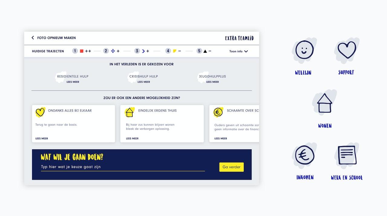 Links een desktopscherm van de resultaten pagina. Rechts 5 iconen die staan voor welzijn, support, wonen, inkomen en werk en school
