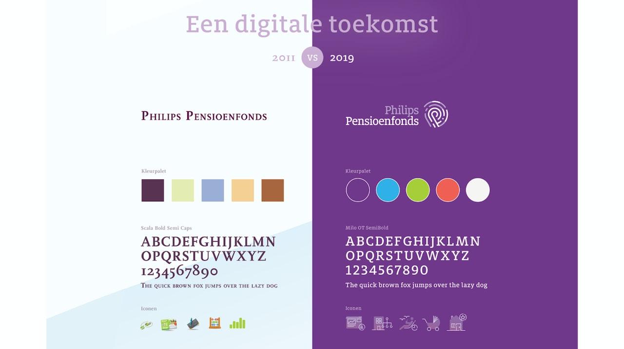 Design vergelijking van Philips Pensioenfonds in 2011 en 2019
