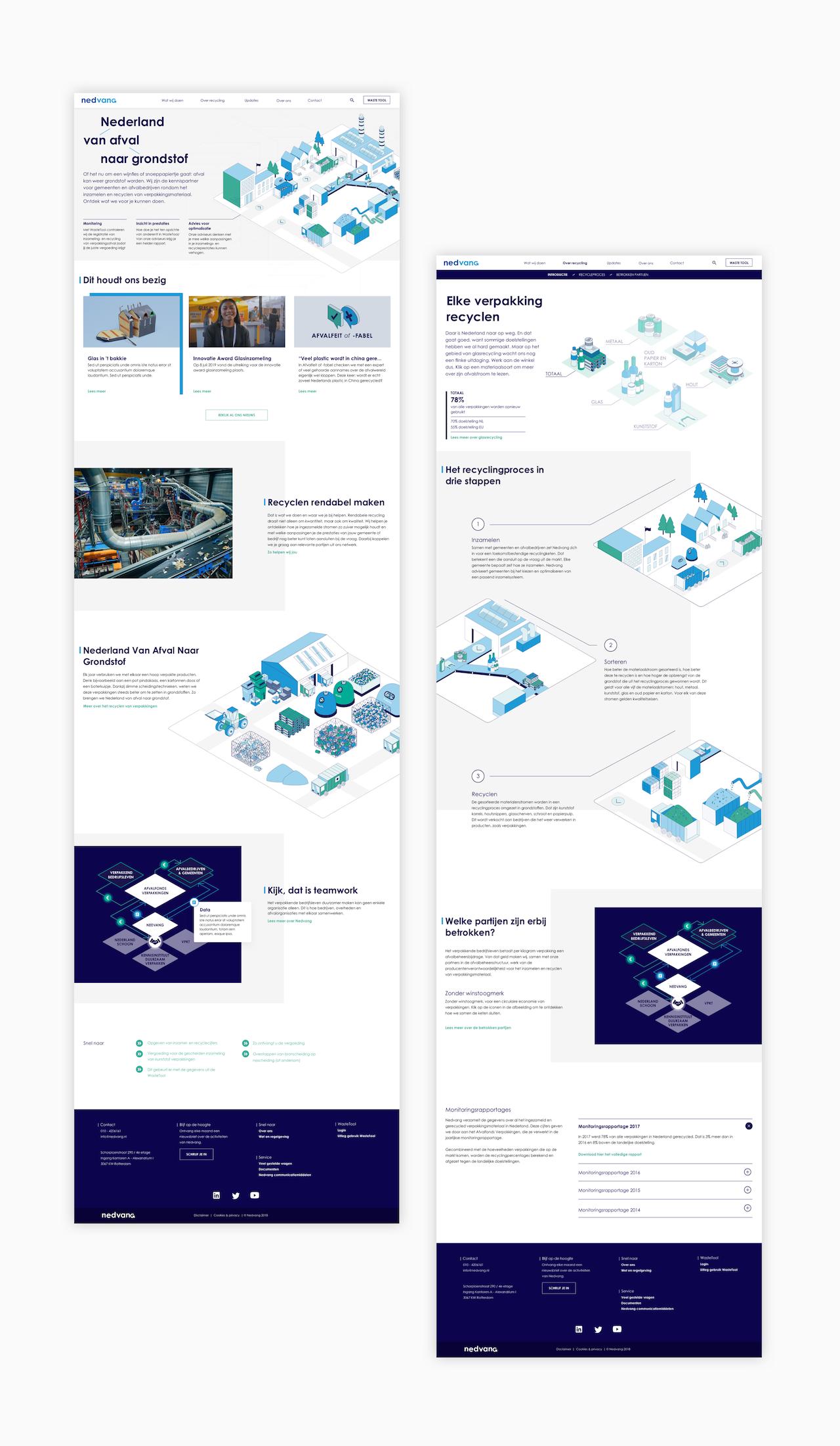 Twee desktop ontwerpen van de Nedvang website