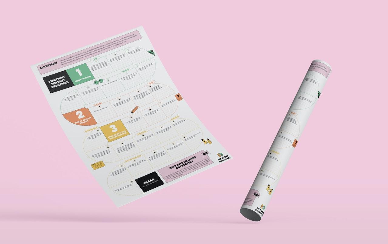 Op de afbeelding staat het canvas Startpunt Inclusief Design afgebeeld