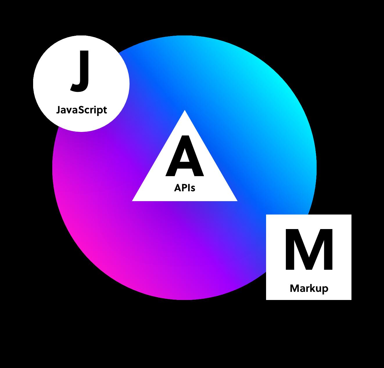JAMstack-illustrated