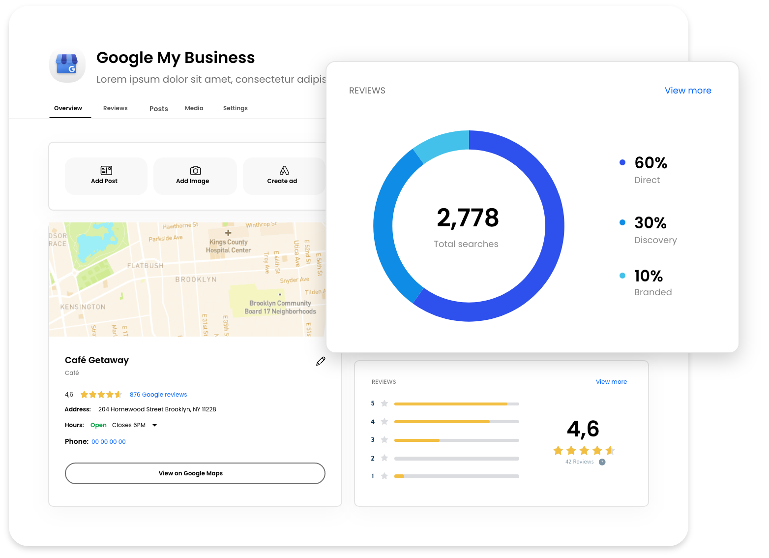 Manage your listing and get user insights