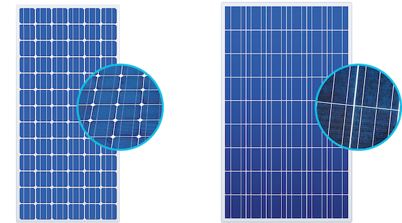 monocrystalline solar panel and polycrystalline solar panel with detail callouts